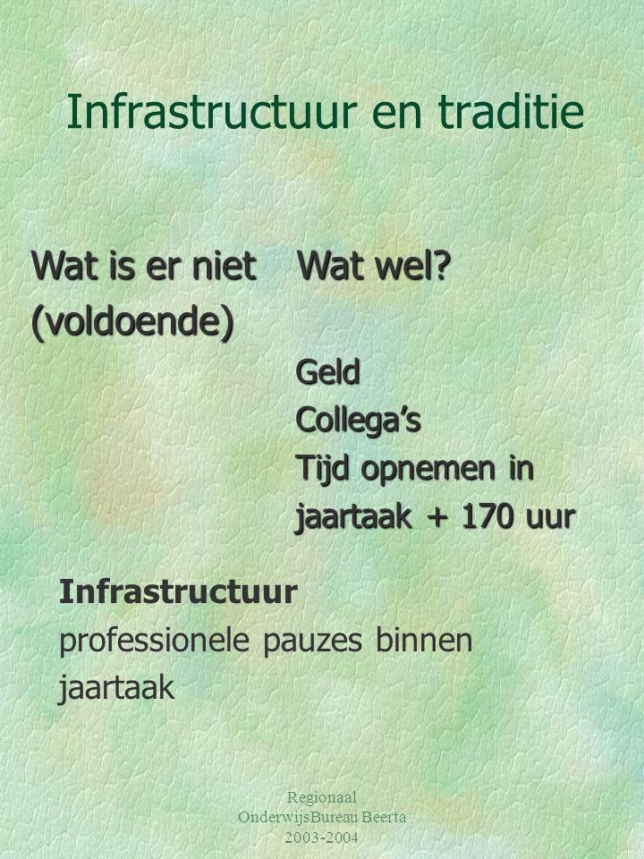 Regionaal OnderwijsBureau Beerta 2003-2004 Infrastructuur en traditie Infrastructuur professionele pauzes binnen jaartaak Wat is er niet (voldoende) W