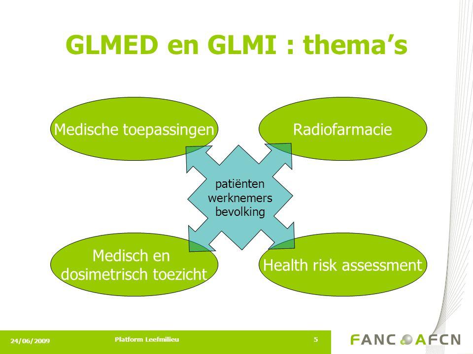 24/06/2009 Platform Leefmilieu5 GLMED en GLMI : thema's Medische toepassingenRadiofarmacie Medisch en dosimetrisch toezicht Health risk assessment patiënten werknemers bevolking