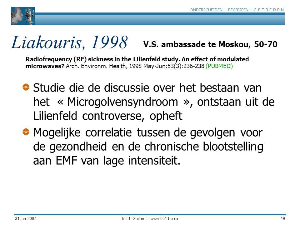 ONDERSCHEIDEN – BEGRIJPEN – O P T R E D E N 31 jan 2007Ir J-L Guilmot - www.001.be.cx19 Liakouris, 1998 Studie die de discussie over het bestaan van h