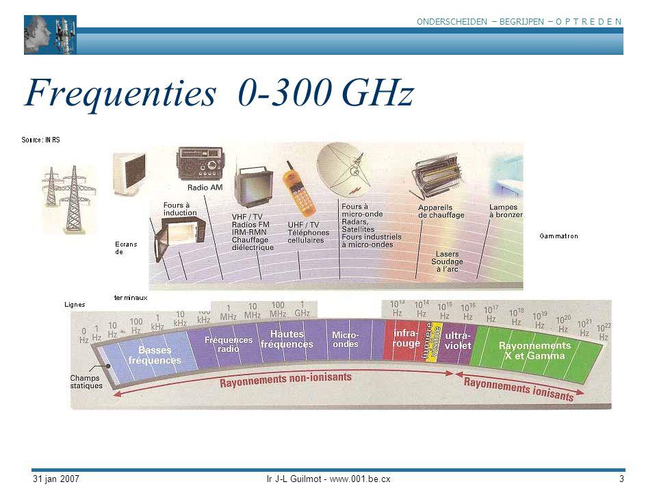 ONDERSCHEIDEN – BEGRIJPEN – O P T R E D E N 31 jan 2007Ir J-L Guilmot - www.001.be.cx3 Frequenties 0-300 GHz
