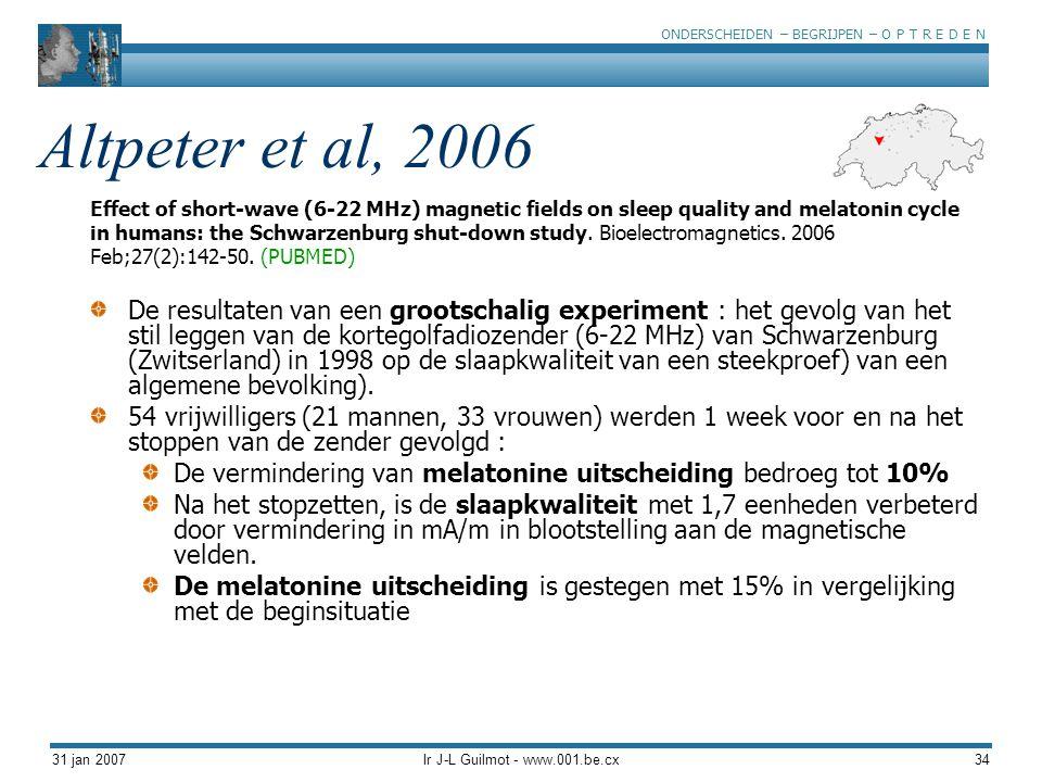 ONDERSCHEIDEN – BEGRIJPEN – O P T R E D E N 31 jan 2007Ir J-L Guilmot - www.001.be.cx34 Altpeter et al, 2006 De resultaten van een grootschalig experi