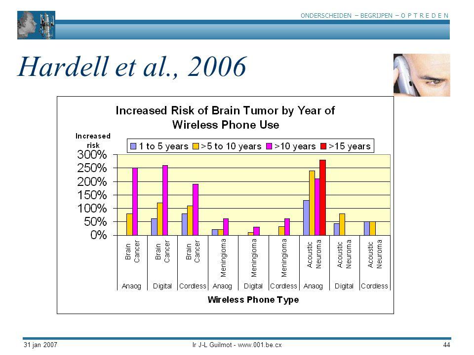 ONDERSCHEIDEN – BEGRIJPEN – O P T R E D E N 31 jan 2007Ir J-L Guilmot - www.001.be.cx44 Hardell et al., 2006