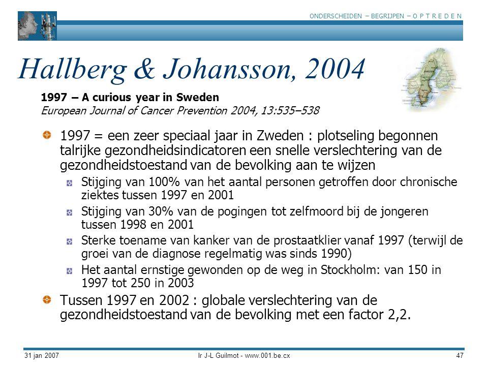 ONDERSCHEIDEN – BEGRIJPEN – O P T R E D E N 31 jan 2007Ir J-L Guilmot - www.001.be.cx47 Hallberg & Johansson, 2004 1997 = een zeer speciaal jaar in Zw