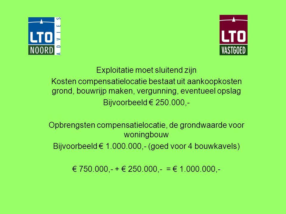 Exploitatie moet sluitend zijn Kosten compensatielocatie bestaat uit aankoopkosten grond, bouwrijp maken, vergunning, eventueel opslag Bijvoorbeeld €