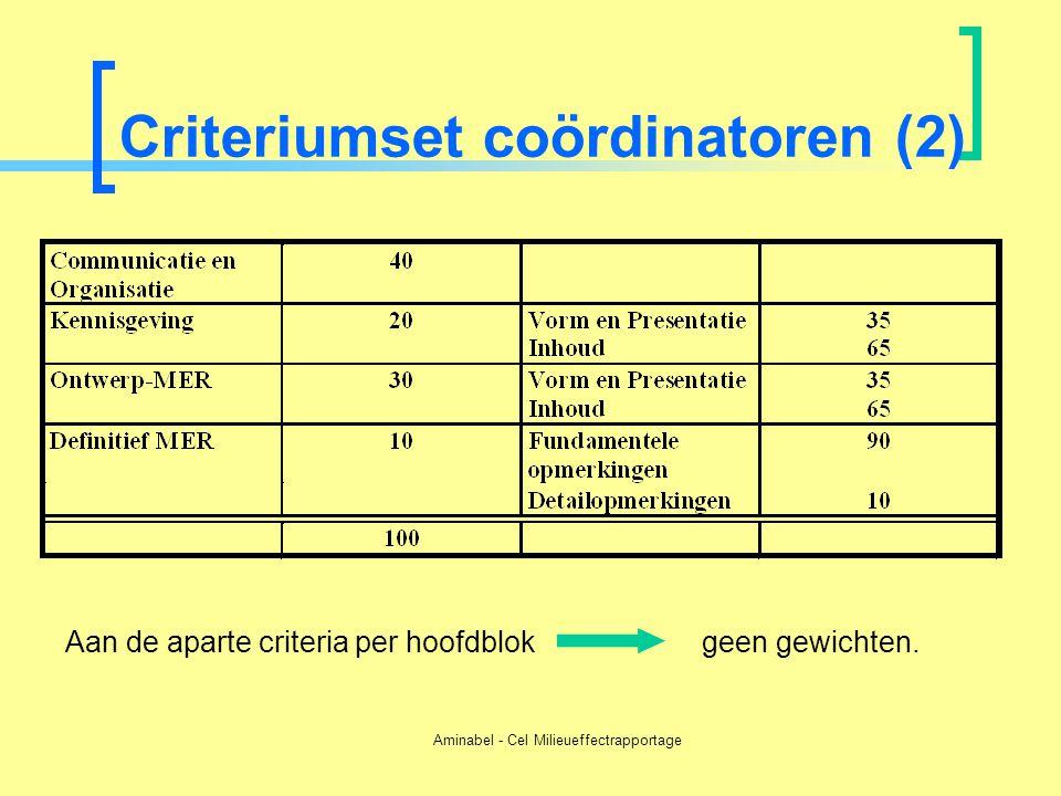 Aminabel - Cel Milieueffectrapportage Criteriumset coördinatoren (2) Aan de aparte criteria per hoofdblok geen gewichten.