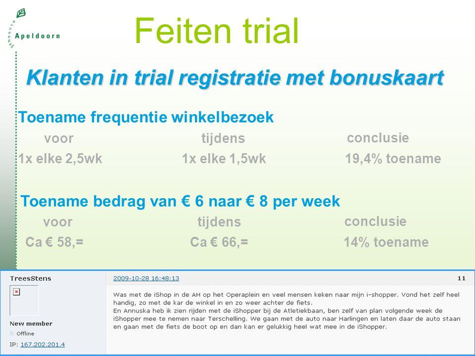 Feiten trial Toename frequentie winkelbezoek Toename bedrag van € 6 naar € 8 per week voor tijdens conclusie Ca € 58,=Ca € 66,=14% toename voor tijdens conclusie 1x elke 2,5wk1x elke 1,5wk19,4% toename Klanten in trial registratie met bonuskaart