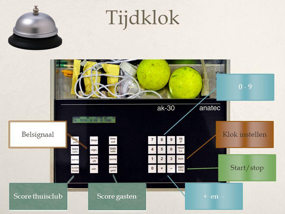 Tijdklok Belsignaal Klok instellen 0 - 9 Start/stop + en - Score thuisclub Score gasten