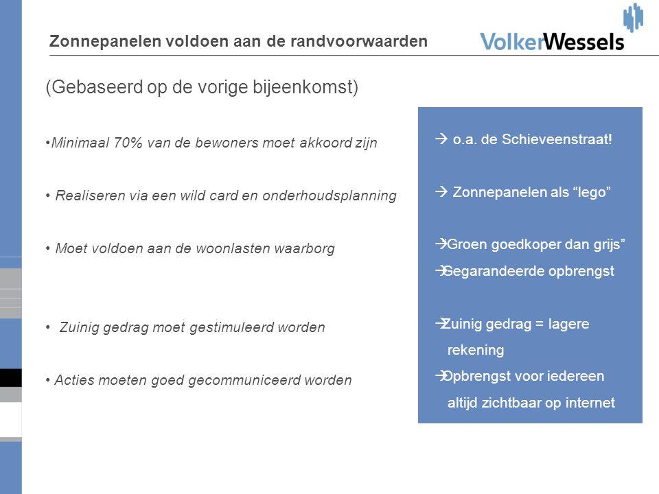 """Zonnepanelen voldoen aan de randvoorwaarden  o.a. de Schieveenstraat!  Zonnepanelen als """"lego""""  """"Groen goedkoper dan grijs""""  Gegarandeerde opbreng"""