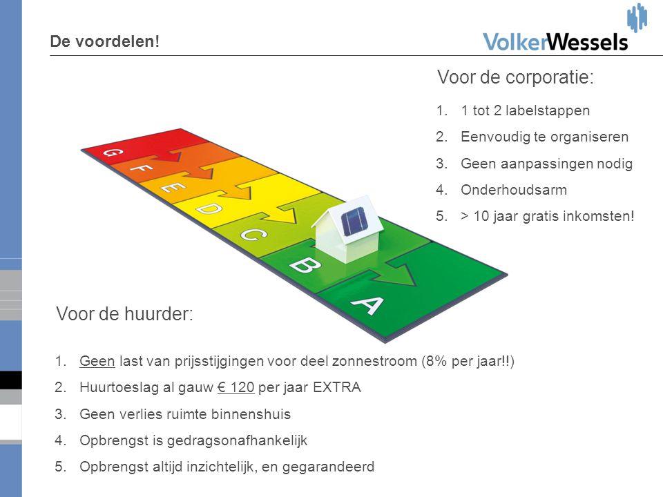 De voordelen! •d•d Voor de huurder: Voor de corporatie: 1.Geen last van prijsstijgingen voor deel zonnestroom (8% per jaar!!) 2.Huurtoeslag al gauw €
