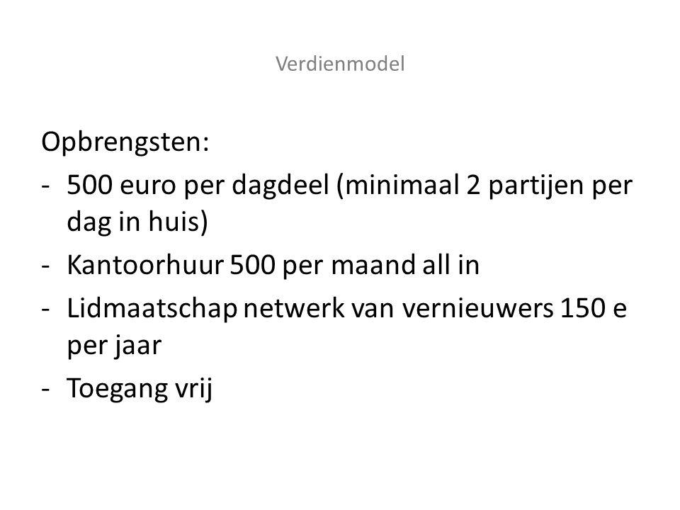 Verdienmodel Opbrengsten: -500 euro per dagdeel (minimaal 2 partijen per dag in huis) -Kantoorhuur 500 per maand all in -Lidmaatschap netwerk van vernieuwers 150 e per jaar -Toegang vrij