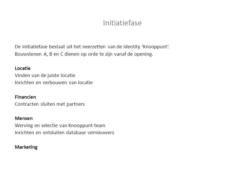 Initiatiefase De initiatiefase bestaat uit het neerzetten van de identity 'Knooppunt'.
