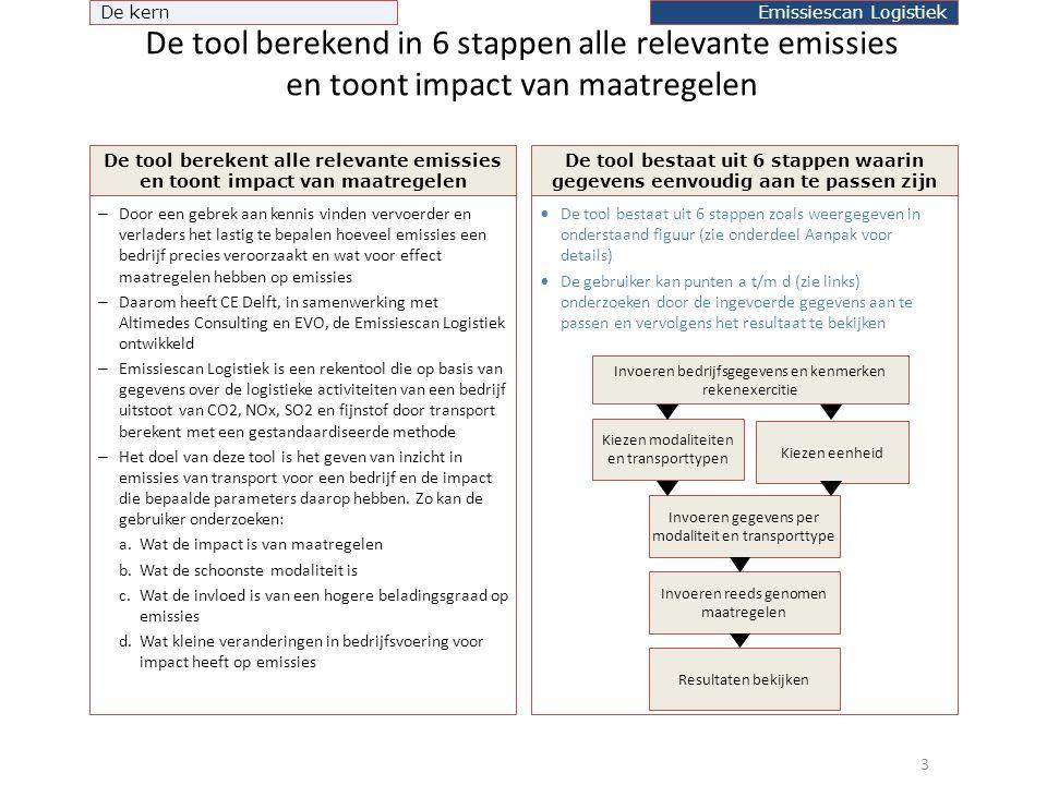 De tool berekend in 6 stappen alle relevante emissies en toont impact van maatregelen – Door een gebrek aan kennis vinden vervoerder en verladers het lastig te bepalen hoeveel emissies een bedrijf precies veroorzaakt en wat voor effect maatregelen hebben op emissies – Daarom heeft CE Delft, in samenwerking met Altimedes Consulting en EVO, de Emissiescan Logistiek ontwikkeld – Emissiescan Logistiek is een rekentool die op basis van gegevens over de logistieke activiteiten van een bedrijf uitstoot van CO2, NOx, SO2 en fijnstof door transport berekent met een gestandaardiseerde methode – Het doel van deze tool is het geven van inzicht in emissies van transport voor een bedrijf en de impact die bepaalde parameters daarop hebben.