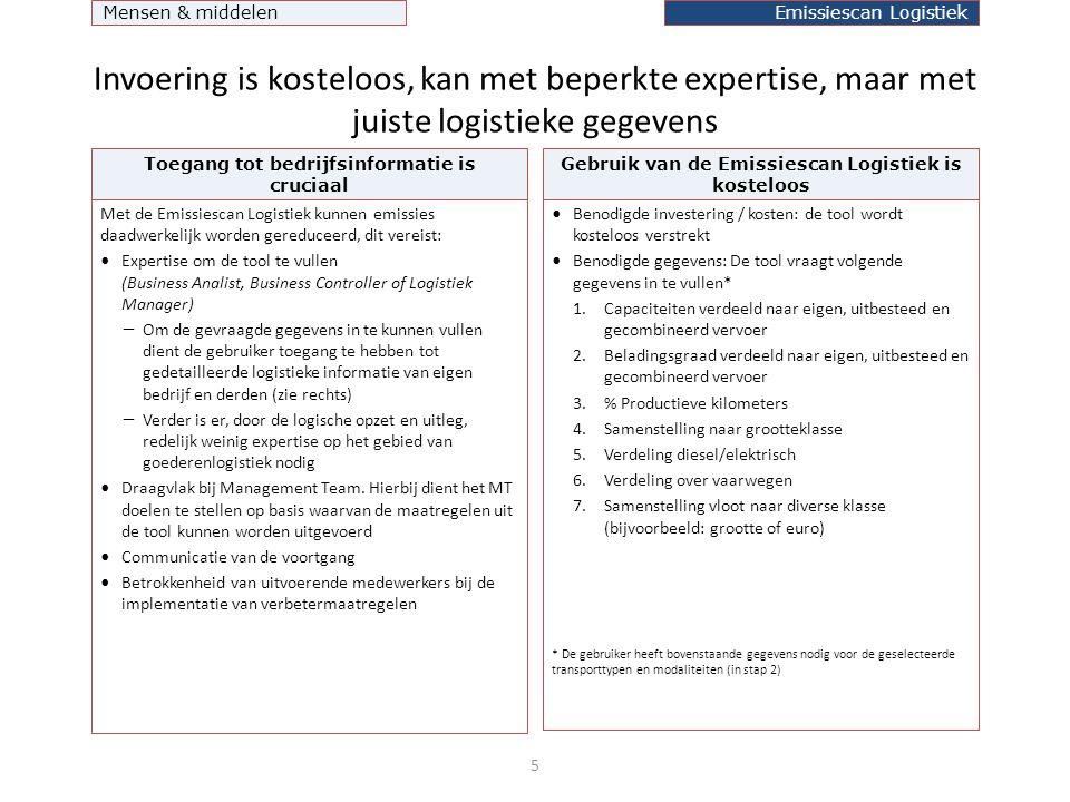 Invoering is kosteloos, kan met beperkte expertise, maar met juiste logistieke gegevens Mensen & middelen 5 Emissiescan Logistiek Met de Emissiescan L