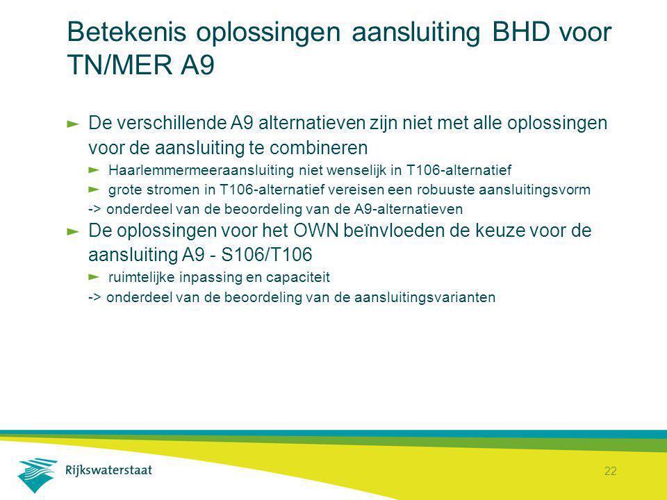 22 Betekenis oplossingen aansluiting BHD voor TN/MER A9 De verschillende A9 alternatieven zijn niet met alle oplossingen voor de aansluiting te combin