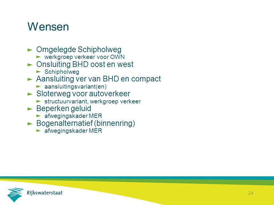 24 Wensen Omgelegde Schipholweg werkgroep verkeer voor OWN Onsluiting BHD oost en west Schipholweg Aansluiting ver van BHD en compact aansluitingsvari