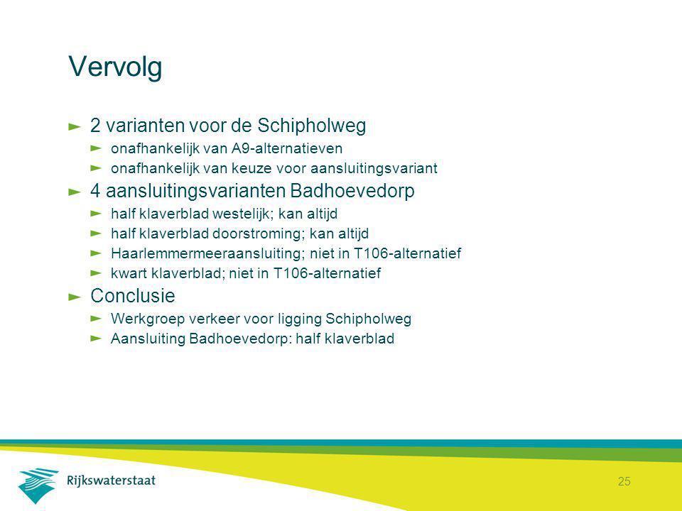 25 Vervolg 2 varianten voor de Schipholweg onafhankelijk van A9-alternatieven onafhankelijk van keuze voor aansluitingsvariant 4 aansluitingsvarianten