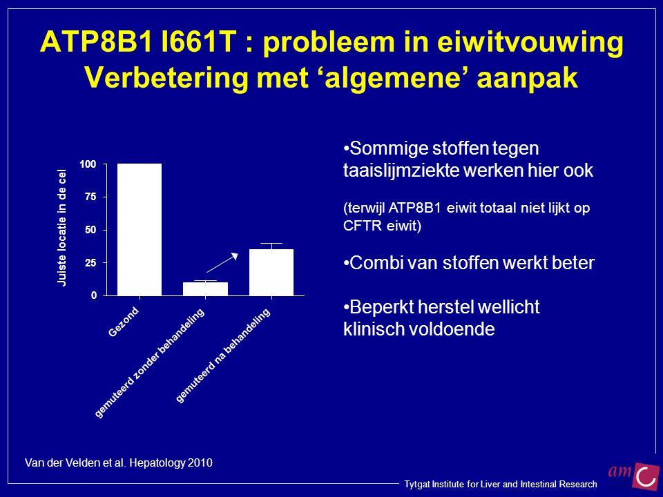 Tytgat Institute for Liver and Intestinal Research ATP8B1 I661T : probleem in eiwitvouwing Verbetering met 'algemene' aanpak Van der Velden et al. Hep
