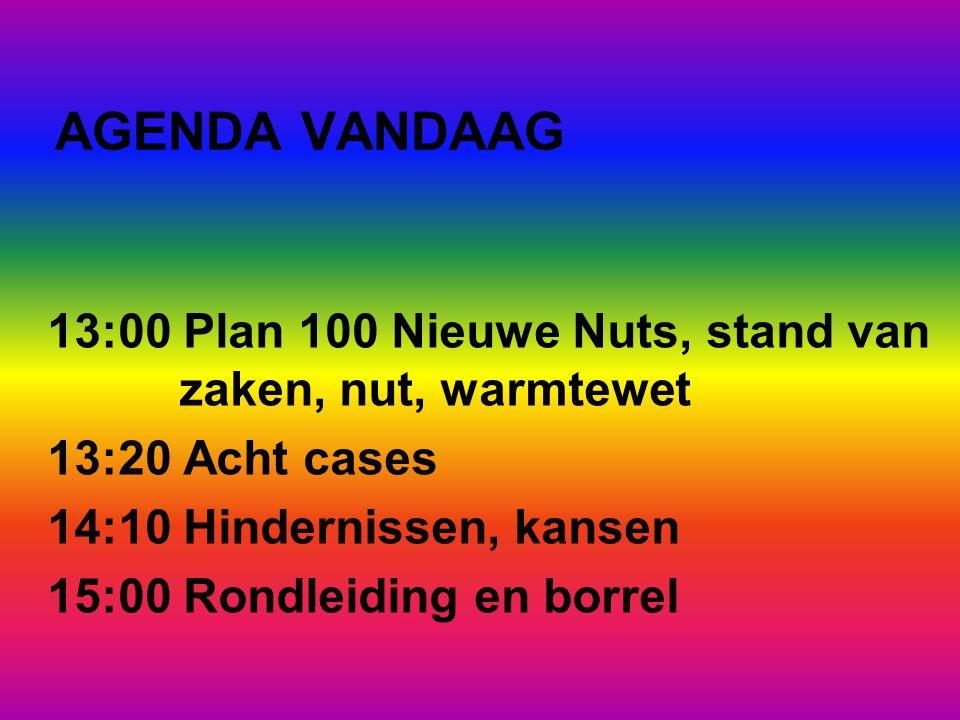 AGENDA VANDAAG 13:00 Plan 100 Nieuwe Nuts, stand van zaken, nut, warmtewet 13:20 Acht cases 14:10 Hindernissen, kansen 15:00 Rondleiding en borrel