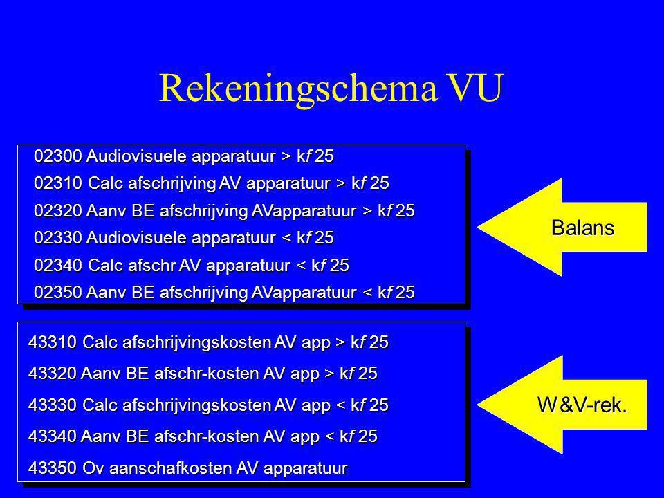 Rekeningschema VU Balans W&V-rek. 02300 Audiovisuele apparatuur > kf 25 02310 Calc afschrijving AV apparatuur > kf 25 02320 Aanv BE afschrijving AVapp