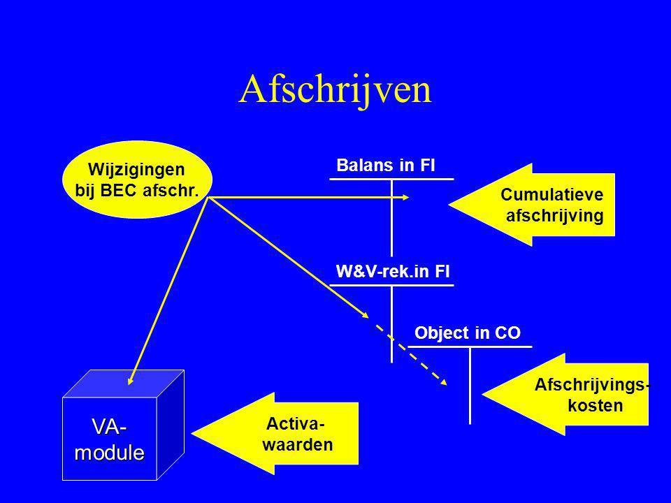 Afschrijven Object in CO Balans in FI W&V-rek.in FIVA-module Wijzigingen bij BEC afschr. Cumulatieve afschrijving Afschrijvings- kosten Activa- waarde