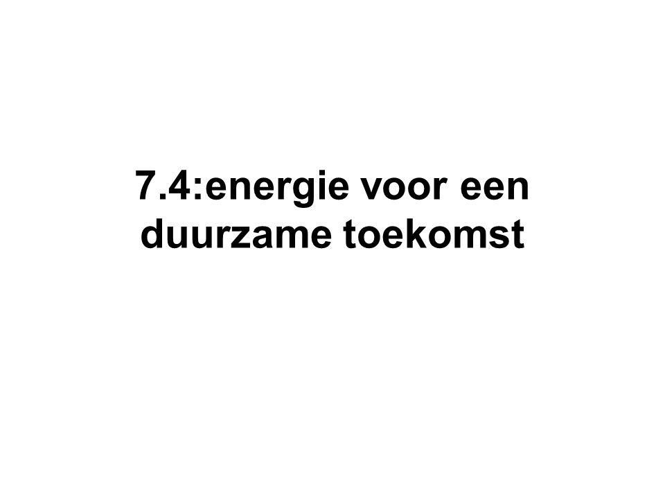 7.4:energie voor een duurzame toekomst