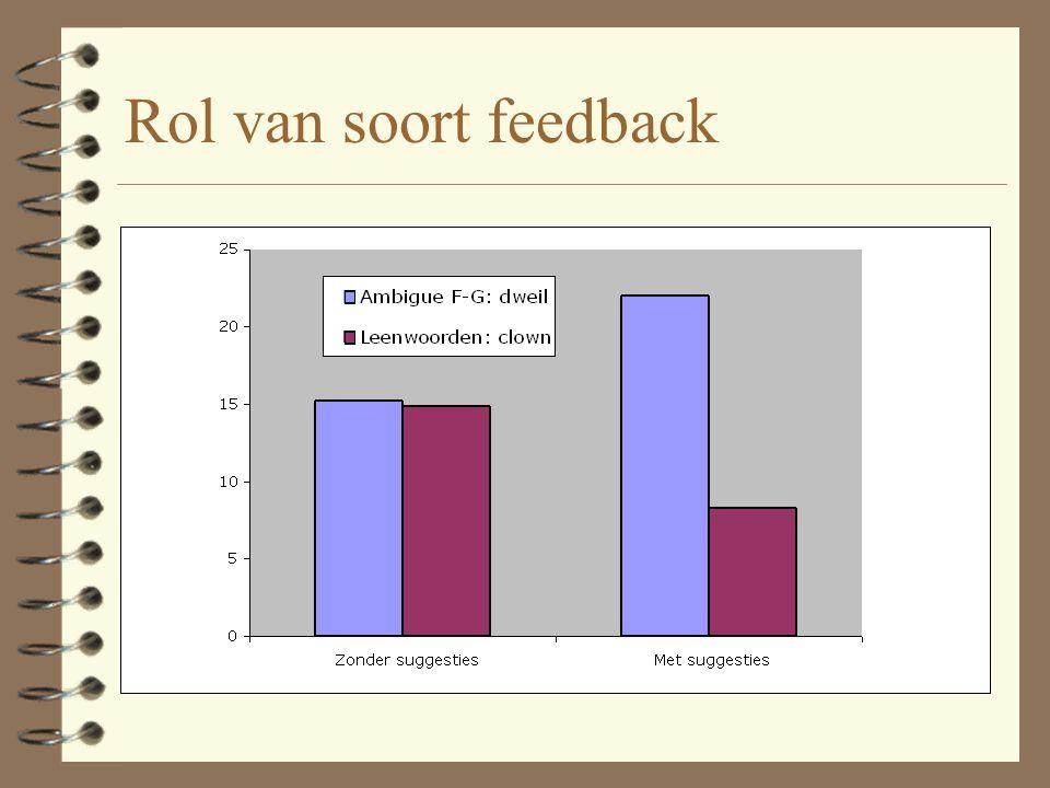 Rol van soort feedback