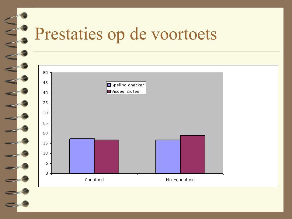 Training effect: Prestaties op de natoets