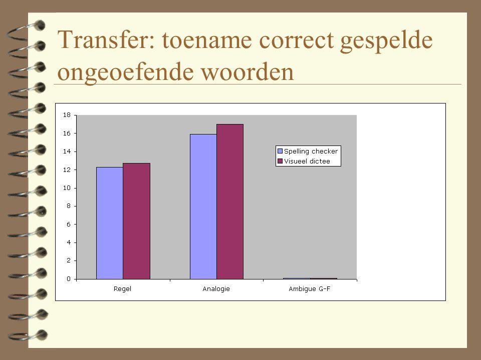 Transfer: toename correct gespelde ongeoefende woorden