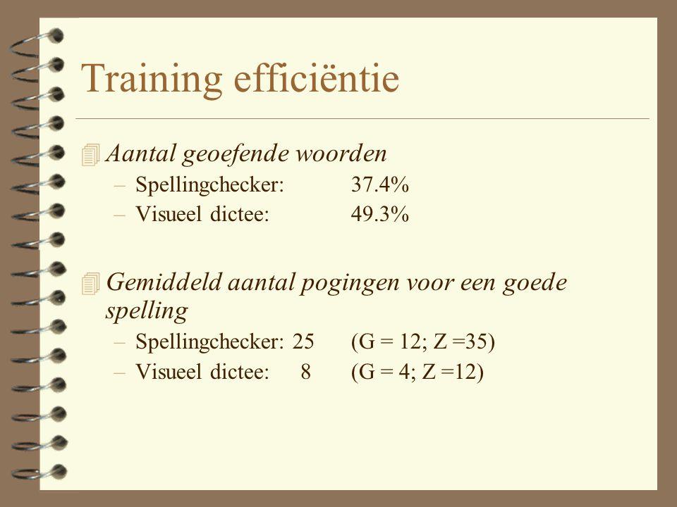 Training efficiëntie 4 Aantal geoefende woorden –Spellingchecker: 37.4% –Visueel dictee: 49.3% 4 Gemiddeld aantal pogingen voor een goede spelling –Spellingchecker: 25 (G = 12; Z =35) –Visueel dictee: 8 (G = 4; Z =12)