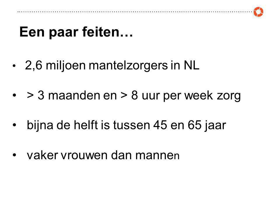Een paar feiten… • 2,6 miljoen mantelzorgers in NL • > 3 maanden en > 8 uur per week zorg • bijna de helft is tussen 45 en 65 jaar • vaker vrouwen dan manne n
