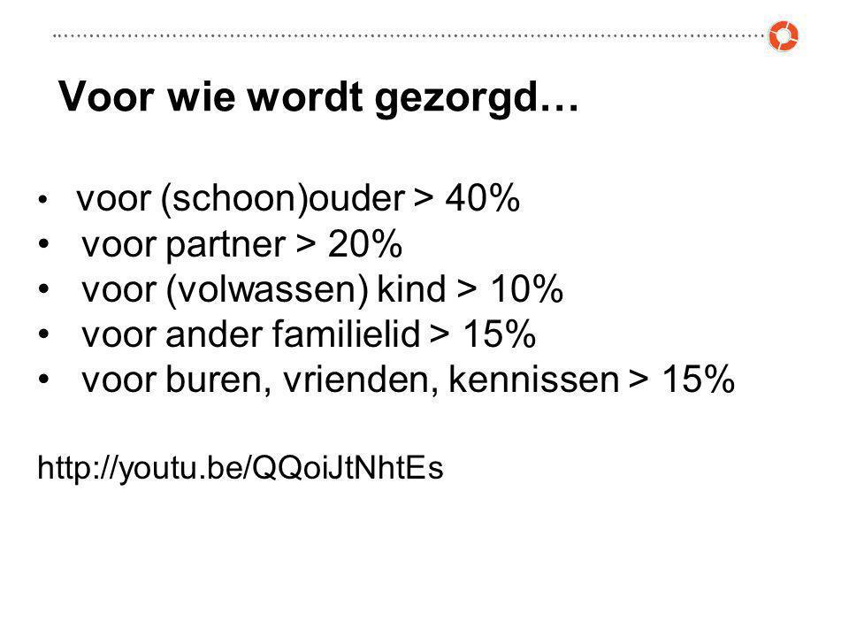 Voor wie wordt gezorgd… • voor (schoon)ouder > 40% • voor partner > 20% • voor (volwassen) kind > 10% • voor ander familielid > 15% • voor buren, vrie