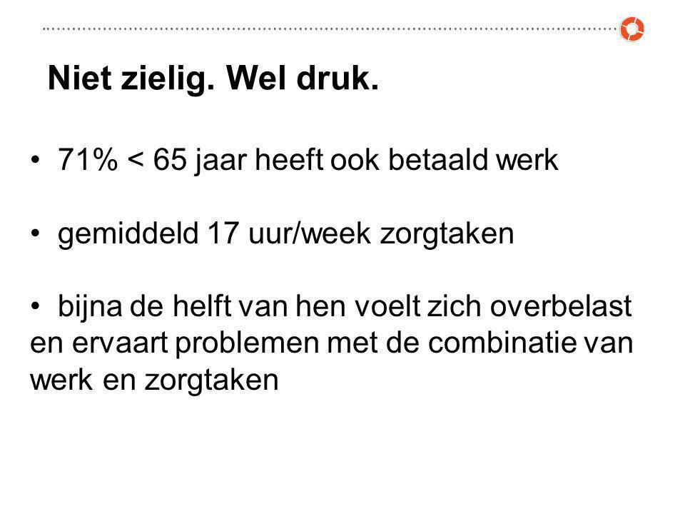 Niet zielig. Wel druk. • 71% < 65 jaar heeft ook betaald werk • gemiddeld 17 uur/week zorgtaken • bijna de helft van hen voelt zich overbelast en erva