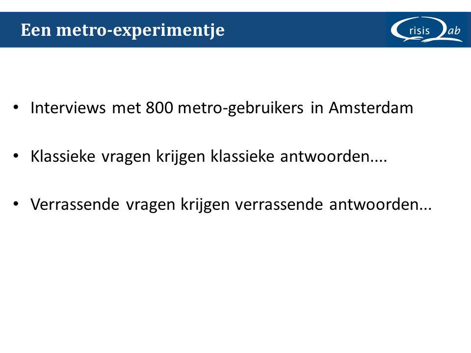 Multidisciplinary command Een metro-experimentje • Interviews met 800 metro-gebruikers in Amsterdam • Klassieke vragen krijgen klassieke antwoorden...