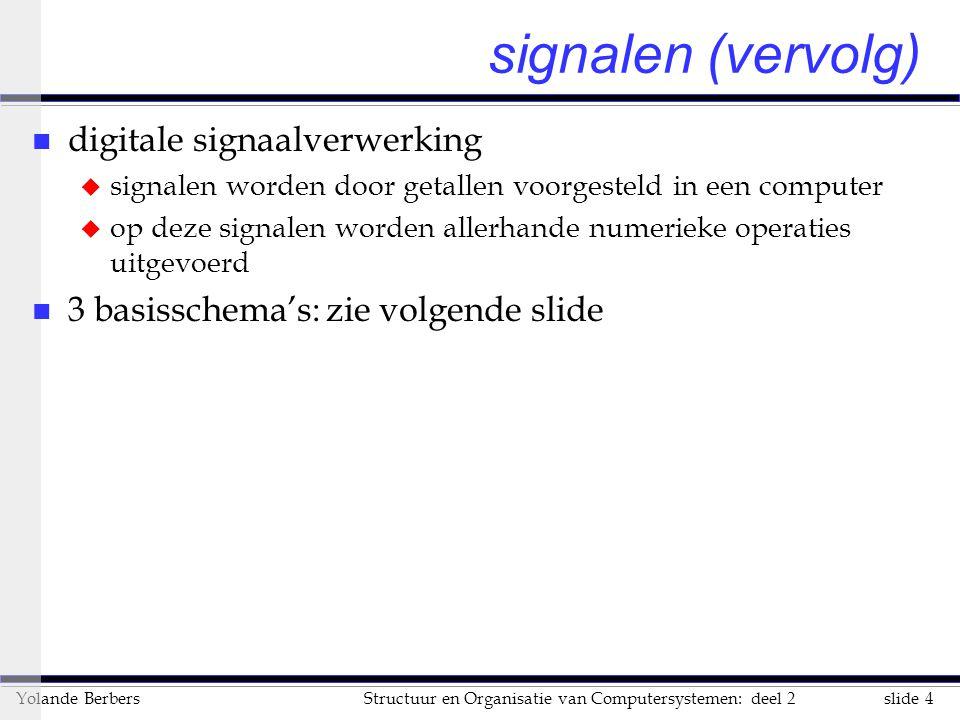 slide 4Structuur en Organisatie van Computersystemen: deel 2Yolande Berbers signalen (vervolg) n digitale signaalverwerking u signalen worden door getallen voorgesteld in een computer u op deze signalen worden allerhande numerieke operaties uitgevoerd n 3 basisschema's: zie volgende slide