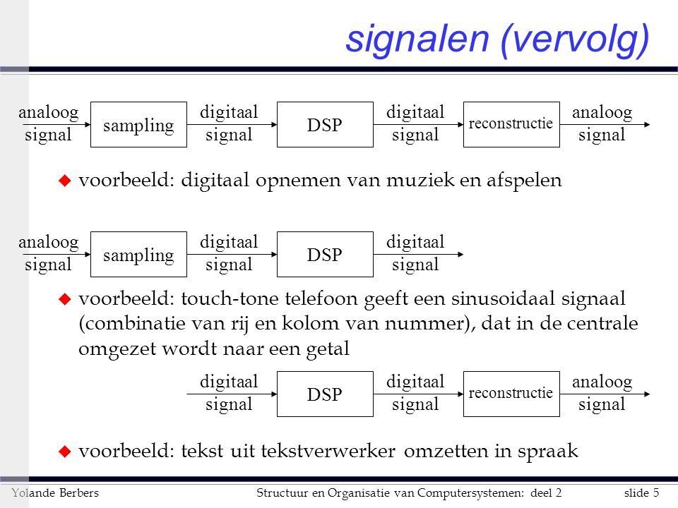 slide 5Structuur en Organisatie van Computersystemen: deel 2Yolande Berbers signalen (vervolg) samplingDSP reconstructie analoog signal digitaal signal analoog signal u voorbeeld: digitaal opnemen van muziek en afspelen samplingDSP analoog signal digitaal signal u voorbeeld: touch-tone telefoon geeft een sinusoidaal signaal (combinatie van rij en kolom van nummer), dat in de centrale omgezet wordt naar een getal DSP reconstructie digitaal signal analoog signal u voorbeeld: tekst uit tekstverwerker omzetten in spraak