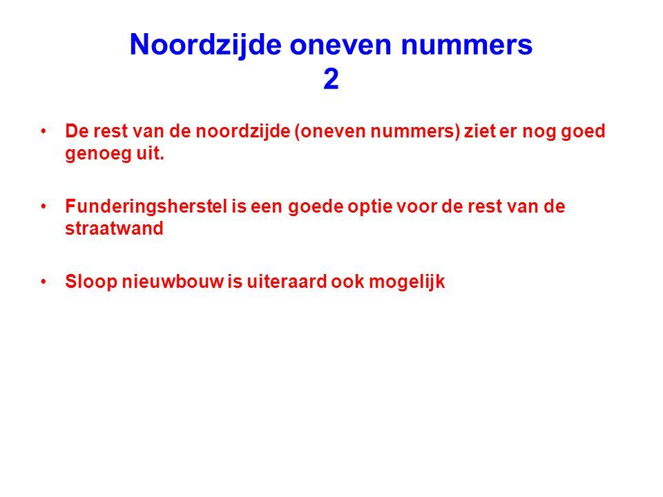 Noordzijde oneven nummers 2 •De rest van de noordzijde (oneven nummers) ziet er nog goed genoeg uit. •Funderingsherstel is een goede optie voor de res