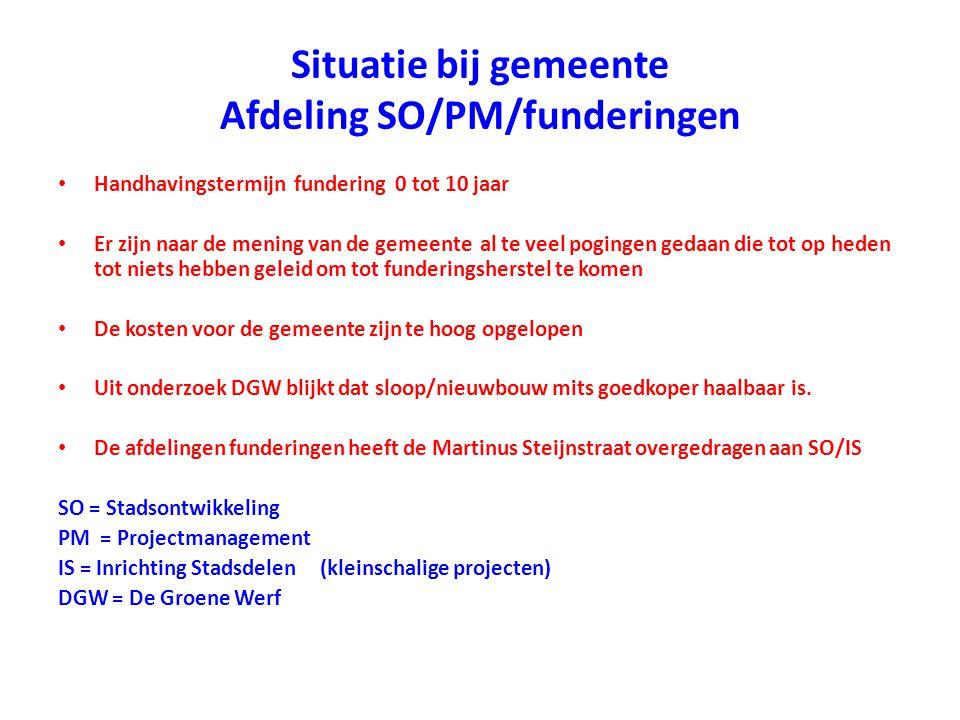Situatie bij gemeente Afdeling SO/PM/funderingen • Handhavingstermijn fundering 0 tot 10 jaar • Er zijn naar de mening van de gemeente al te veel pogi