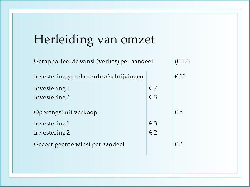 Herleiding van omzet Gerapporteerde winst (verlies) per aandeel(€ 12) Investeringsgerelateerde afschrijvingen€ 10 Investering 1 Investering 2 € 7 € 3