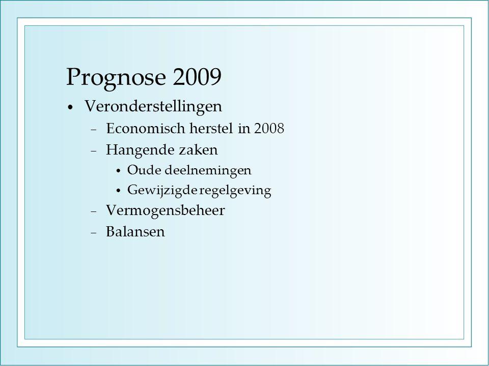 Prognose 2009 • Veronderstellingen − Economisch herstel in 2008 − Hangende zaken • Oude deelnemingen • Gewijzigde regelgeving − Vermogensbeheer − Bala