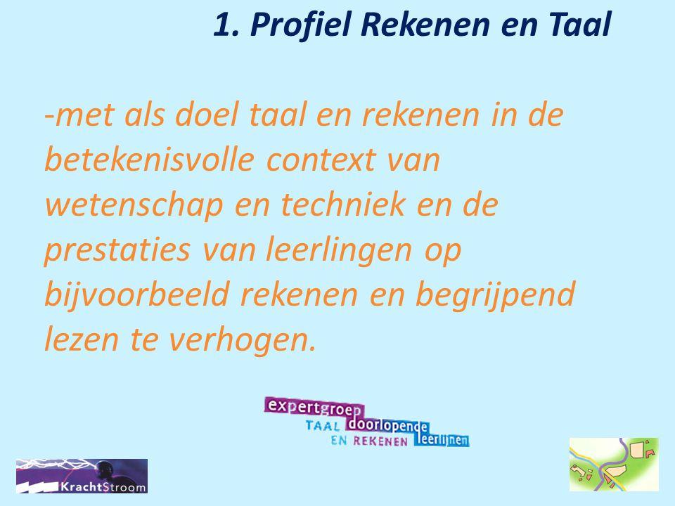 1. Profiel Rekenen en Taal -met als doel taal en rekenen in de betekenisvolle context van wetenschap en techniek en de prestaties van leerlingen op bi