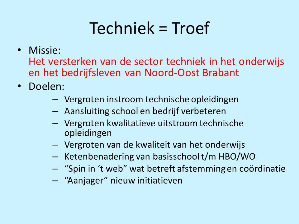 Techniek = Troef • Missie: Het versterken van de sector techniek in het onderwijs en het bedrijfsleven van Noord-Oost Brabant • Doelen: – Vergroten in