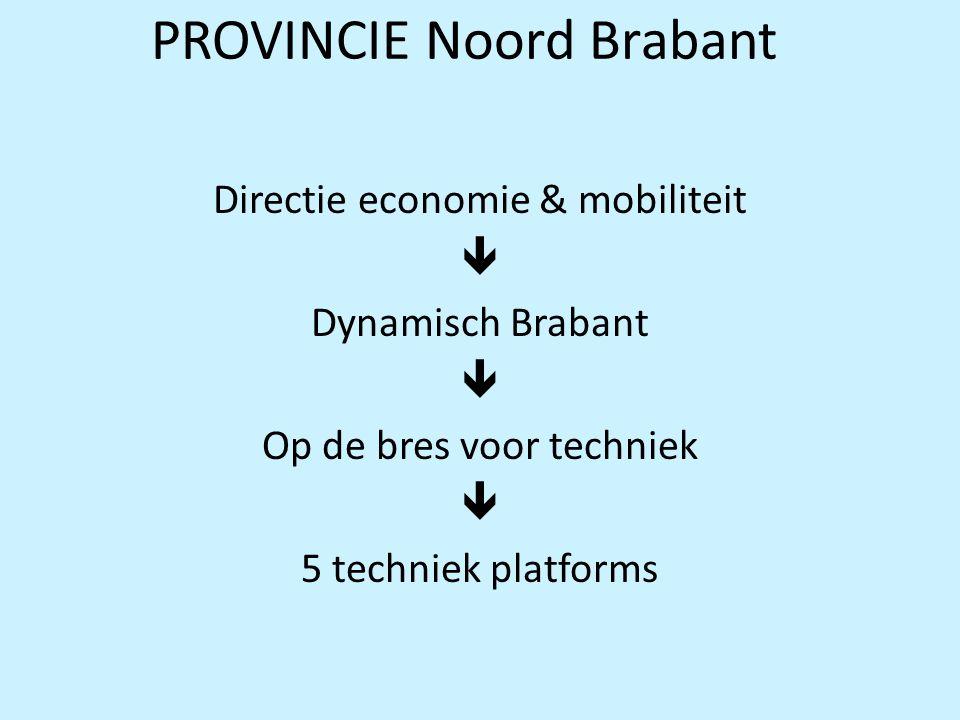 PROVINCIE Noord Brabant Directie economie & mobiliteit  Dynamisch Brabant  Op de bres voor techniek  5 techniek platforms