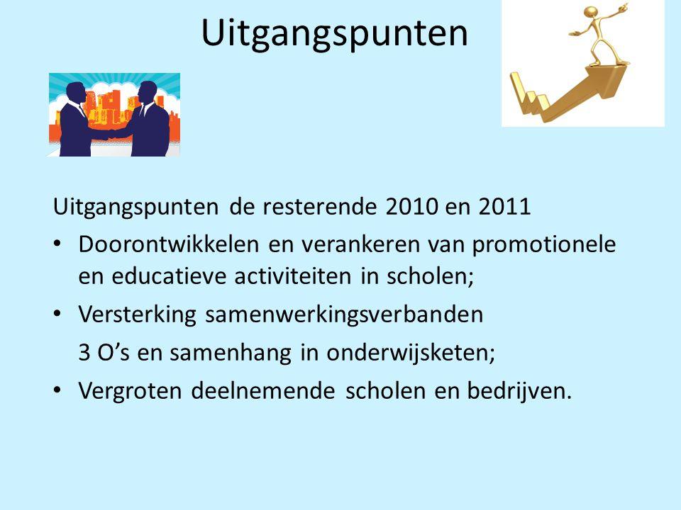 Uitgangspunten Uitgangspunten de resterende 2010 en 2011 • Doorontwikkelen en verankeren van promotionele en educatieve activiteiten in scholen; • Ver