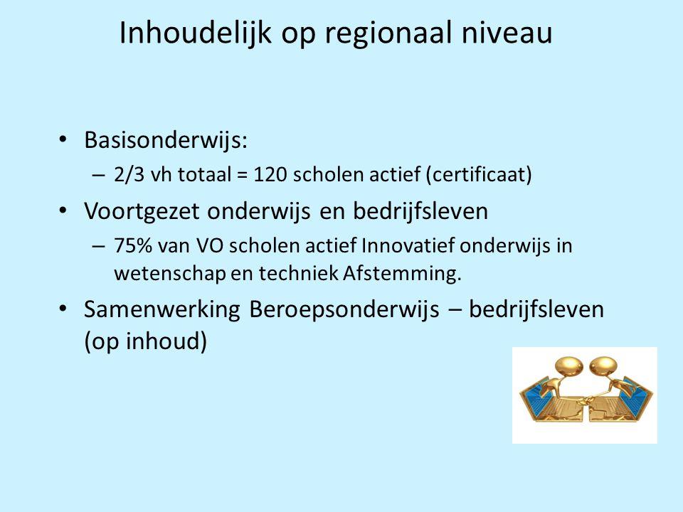Inhoudelijk op regionaal niveau • Basisonderwijs: – 2/3 vh totaal = 120 scholen actief (certificaat) • Voortgezet onderwijs en bedrijfsleven – 75% van