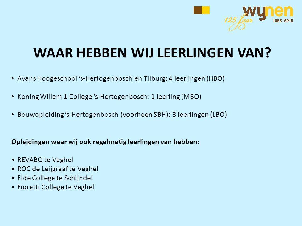 • Avans Hoogeschool 's-Hertogenbosch en Tilburg: 4 leerlingen (HBO) • Koning Willem 1 College 's-Hertogenbosch: 1 leerling (MBO) • Bouwopleiding 's-He