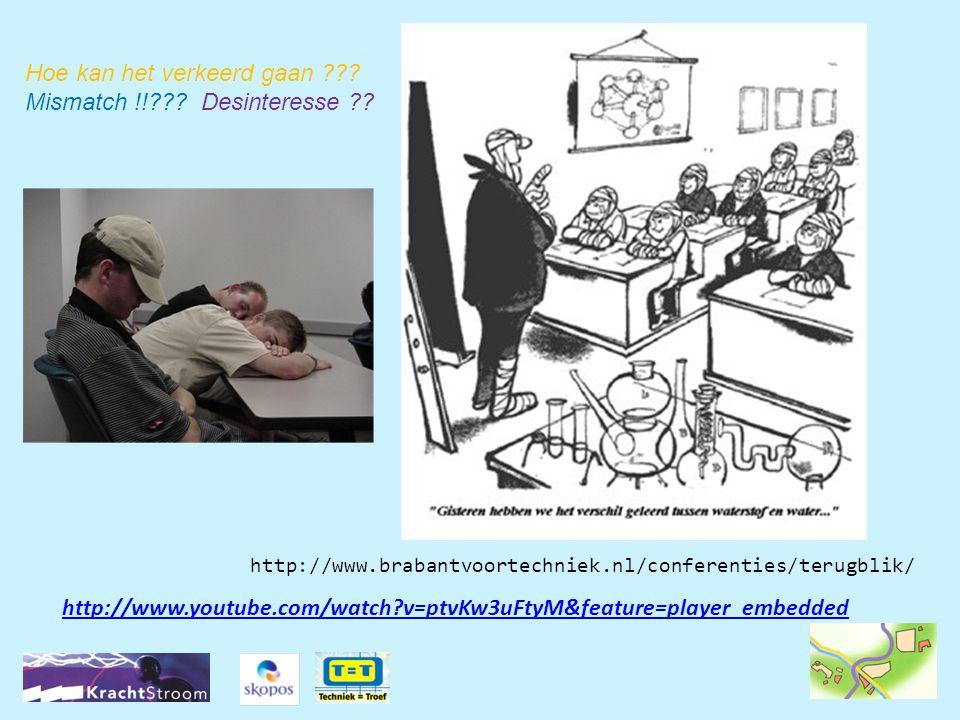 http://www.youtube.com/watch?v=ptvKw3uFtyM&feature=player_embedded http://www.brabantvoortechniek.nl/conferenties/terugblik/ Hoe kan het verkeerd gaan