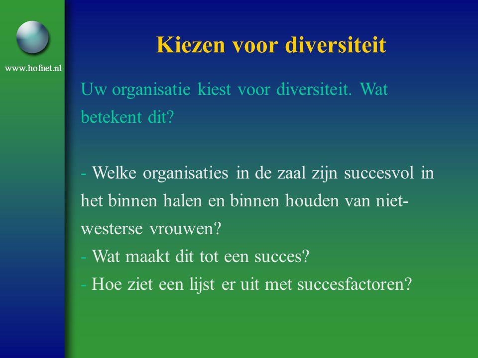 www.hofnet.nl Kiezen voor diversiteit Uw organisatie kiest voor diversiteit. Wat betekent dit? - Welke organisaties in de zaal zijn succesvol in het b