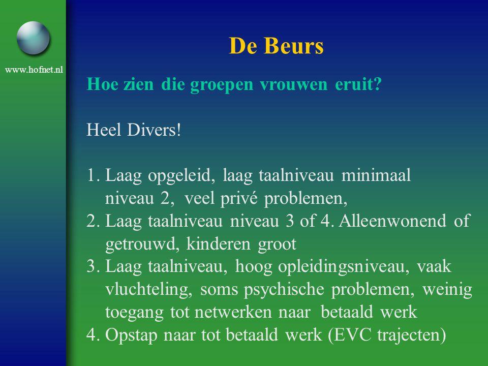 www.hofnet.nl De Beurs Hoe zien die groepen vrouwen eruit? Heel Divers! 1. Laag opgeleid, laag taalniveau minimaal niveau 2, veel privé problemen, 2.