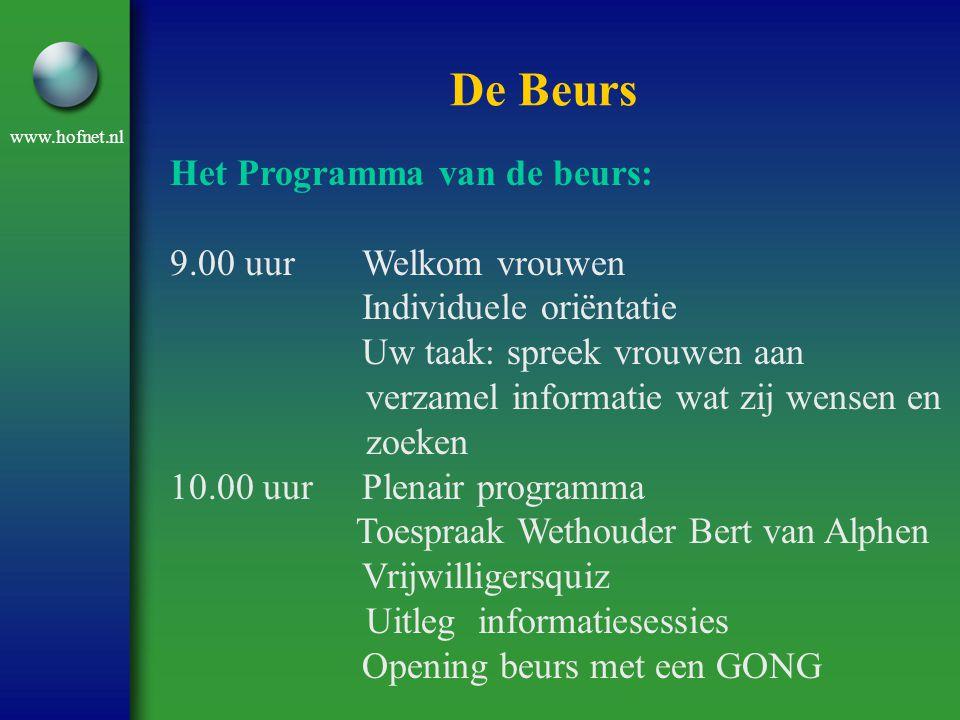 www.hofnet.nl De Beurs Het Programma van de beurs: 9.00 uurWelkom vrouwen Individuele oriëntatie Uw taak: spreek vrouwen aan verzamel informatie wat z