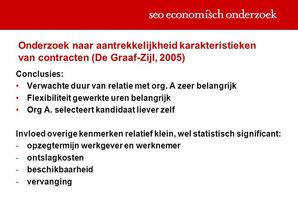 Onderzoek naar aantrekkelijkheid karakteristieken van contracten (De Graaf-Zijl, 2005) Conclusies: •Verwachte duur van relatie met org.